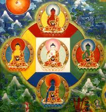five-buddhas-2