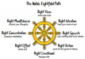 EightFoldPath